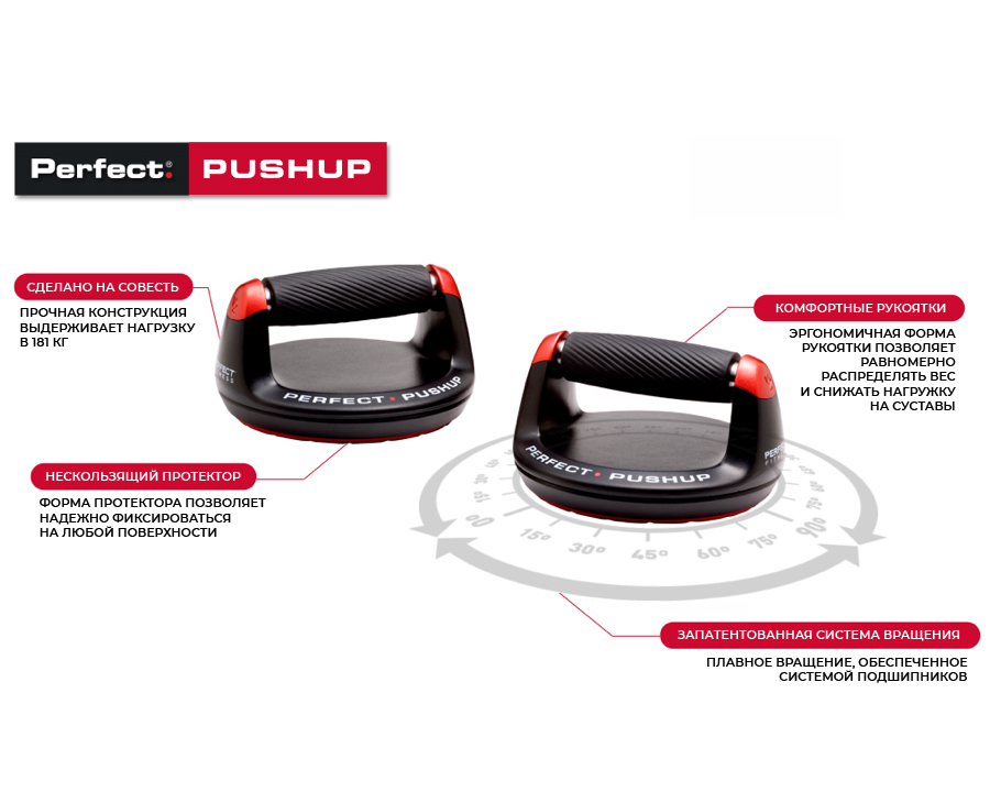 Упоры для отжиманий Perfect Pushup PRO